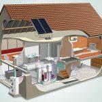 Chọn hệ thống nước nóng năng lượng mặt trời hay bơm nhiệt